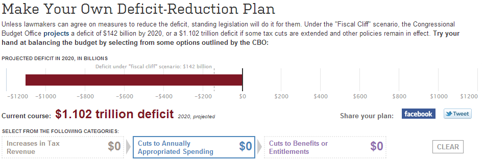 WSJ Deficit Reduction Project