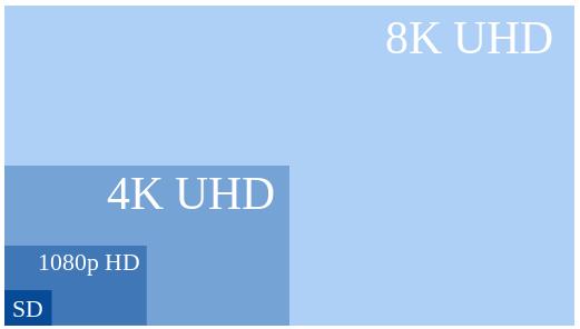 2013-04-29 Ultra HDTV
