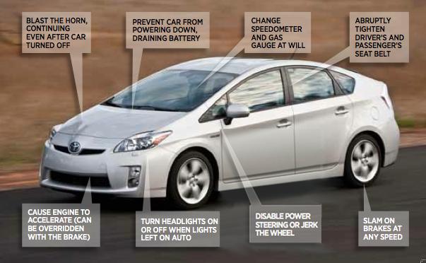 2013-07-25 Forbes Car Hacking