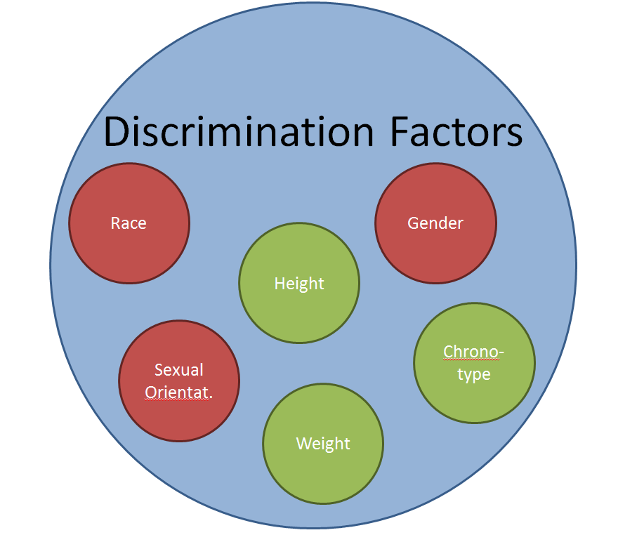reverse discrimination persuasive essay A short essay which contains the typical arguments for affirmative action arguments against affirmative action: affirmative action is reverse discrimination.