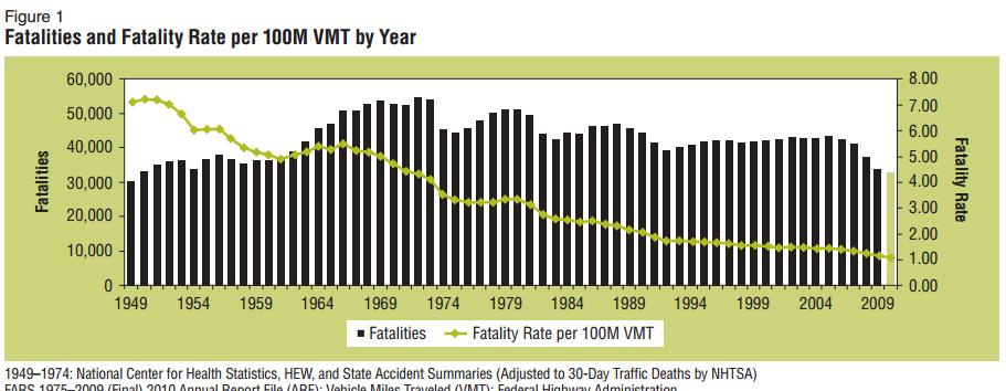 2014-07-30 Car Crashes