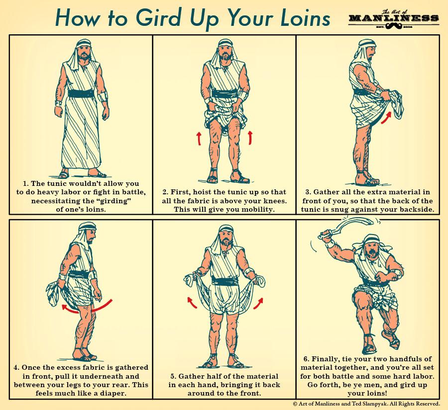 2014-10-08 Gird-Up-Your-Loins