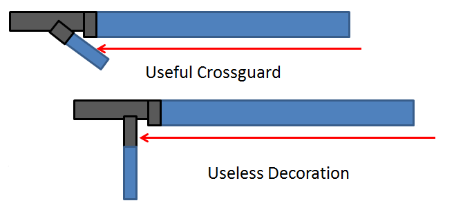 2014-11-28 Crossguard Comparisons