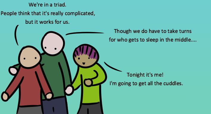 968 - Triad